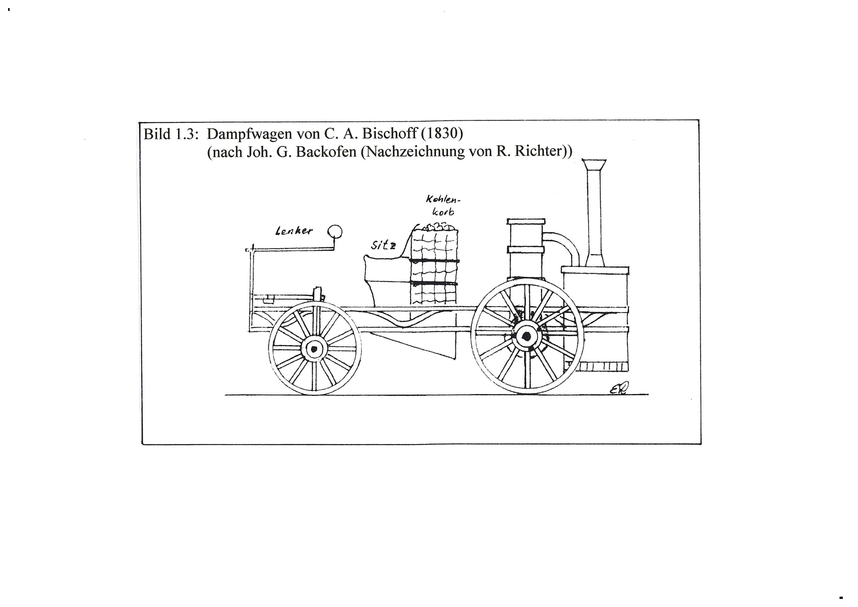 Kategorien von Dampf-Selbstfahrern - Dampf-Selbstfahrer